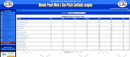 Mount Pearl Men's Slo-Pitch Softball League